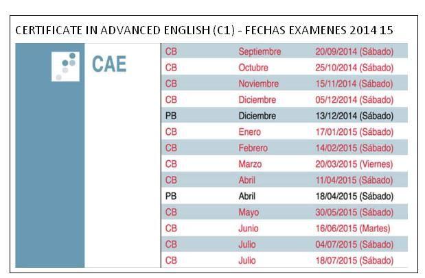 FECHAS EXAMEN CAE C1