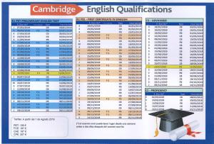 Cambridge English Qualifications table. Britanny School
