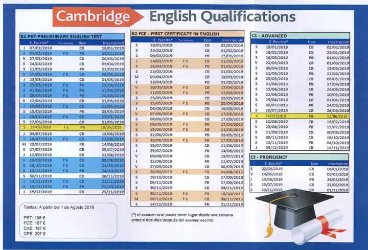 fechas examenes 2019